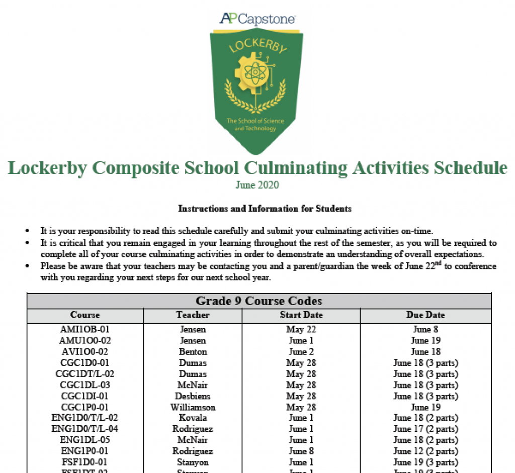 first page of culminating activities by course code and instructions